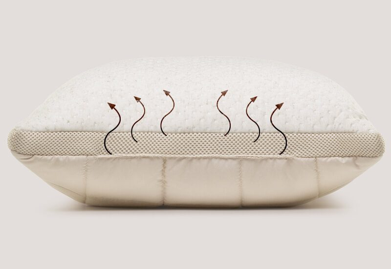 AirMesh tkanina za dodatno zračnost