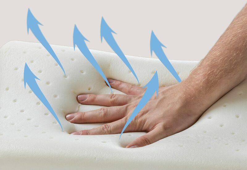Spominska pena Memory s tehnologijo AirPillow za hitro prepoznavanje oblike telesa